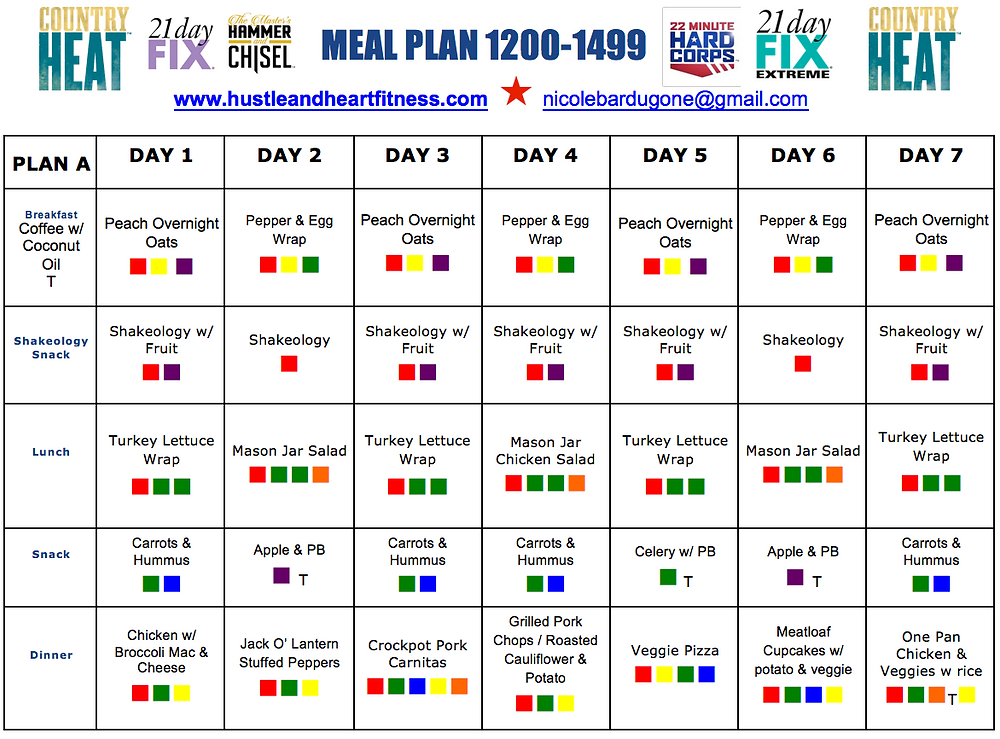 21 Day Fix Weekly Meal Plan With