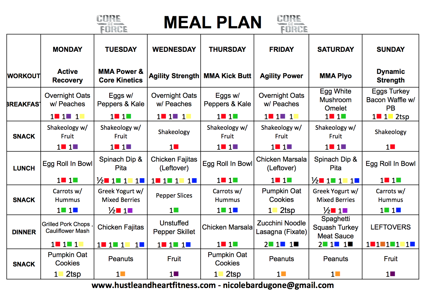 Core De Force Weekly Meal Plan with Recipes 1200-1499