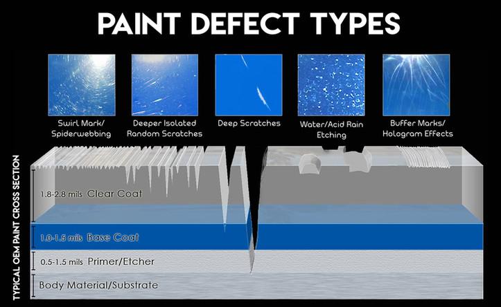 paint+defects+type.jpg