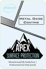 ASP Metal Oxide Ceramic Coating.jpg