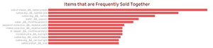 most popular concessions combos