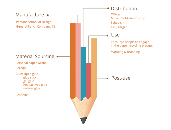 Pencil_Mid Review-02.png