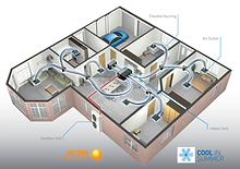 Ducted Air Con House Image.png