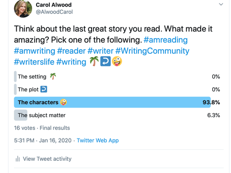 Write Fabulous Characters Readers Will Remember