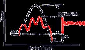 640px-CatalysisScheme.png