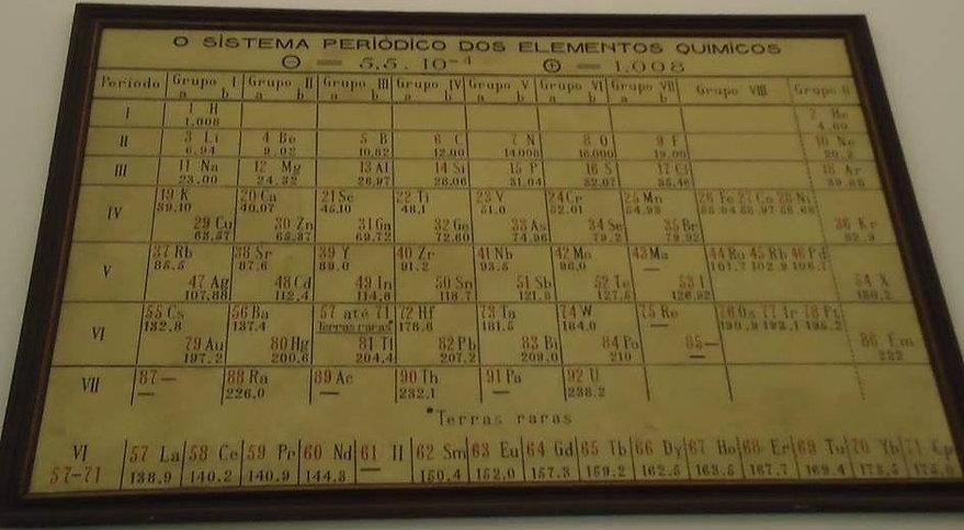 Tabela periódica Portugal Coimbra