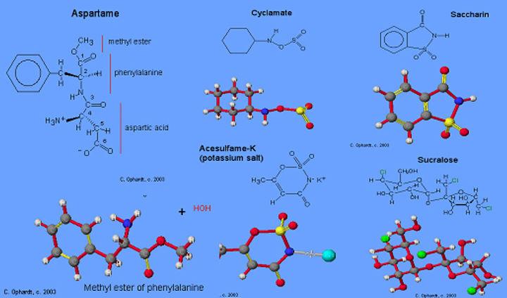 A Química dos Adoçantes