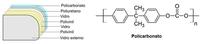 Polímero policarbonato