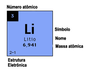 A Importância do Lítio na Psiquiatria