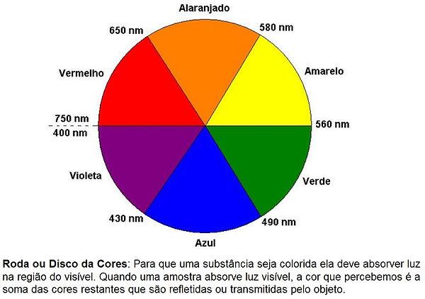 Roda das Cores.jpg