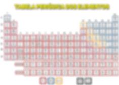 tabela_periodica_crq-iv_2019.jpg