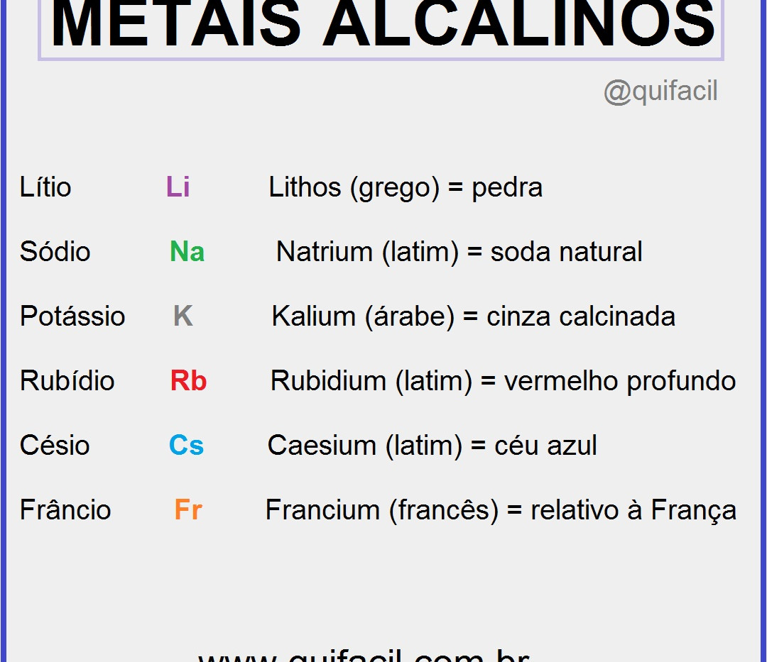 Metais Alcalinos