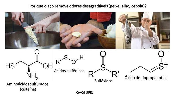 Por que o Aço Inoxidável Remove Odores?