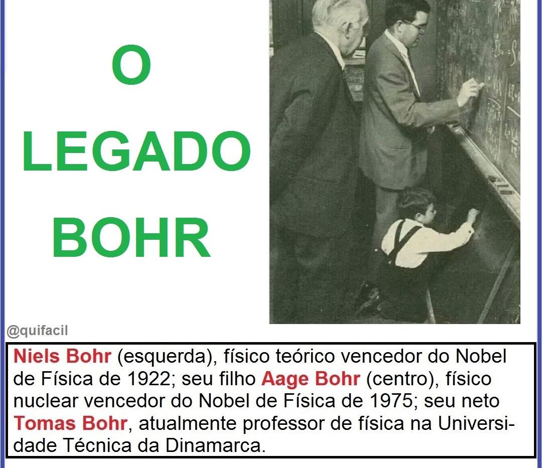 O legado Bohr