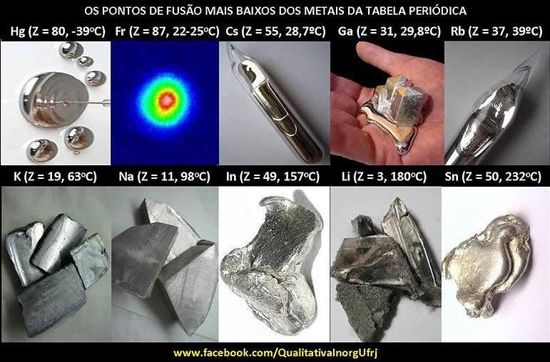 Pontos de fusão mais baixos dos metais