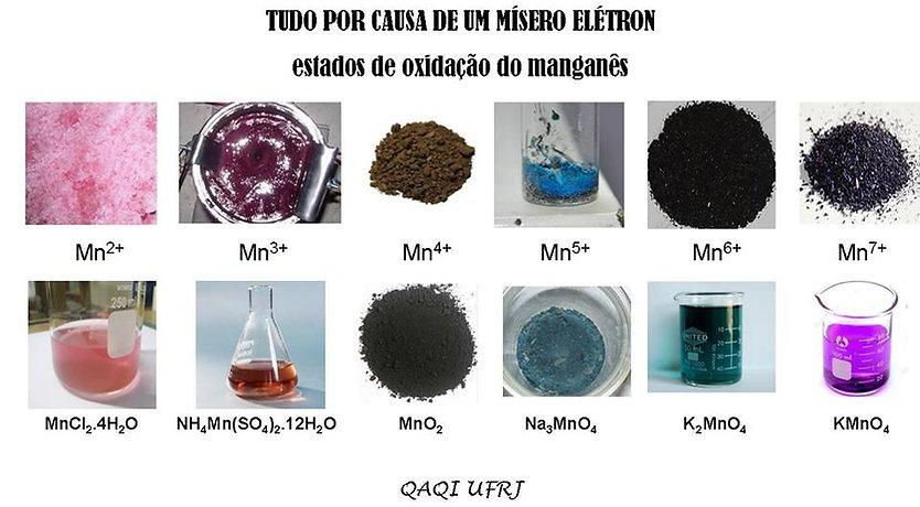 Estados de Oxidação do Manganês