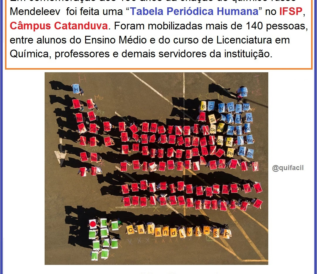 Tabela Periódica Humana
