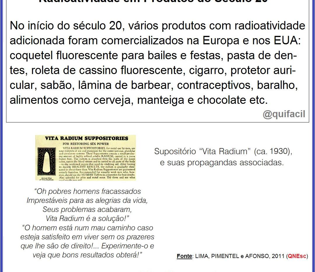 Radioatividade em Produtos do Século 20