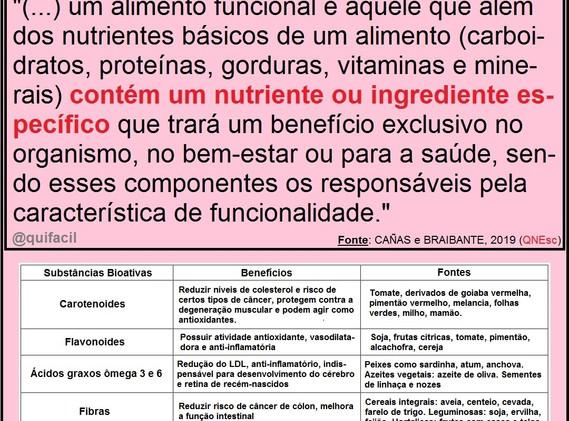 Alimentos Funcionais.jpg
