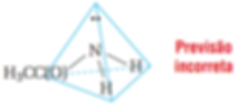 Geometria molecular em amidas