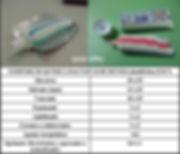 Química da pasta de dente