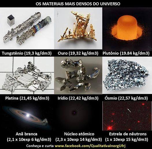 Materiais mais densos