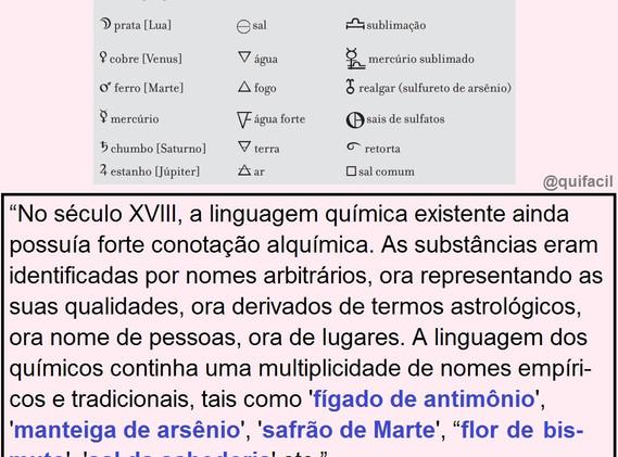 Alquimia - símbolos e nomenclatura