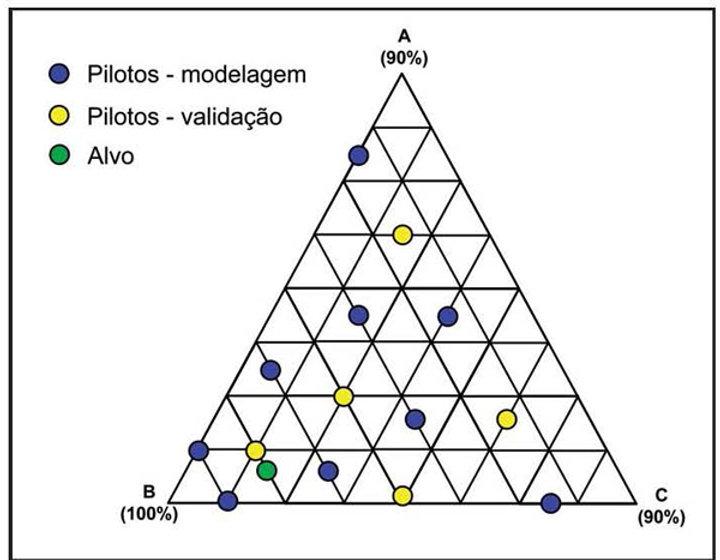 Espectroscopia no Infravermelho Próximo
