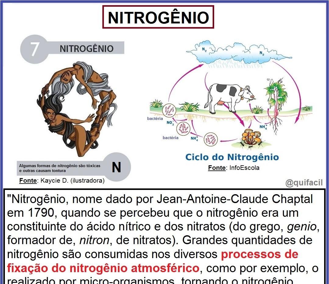 Nitrogênio.jpg