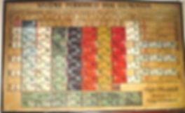 tabela periodica henry david hubbard