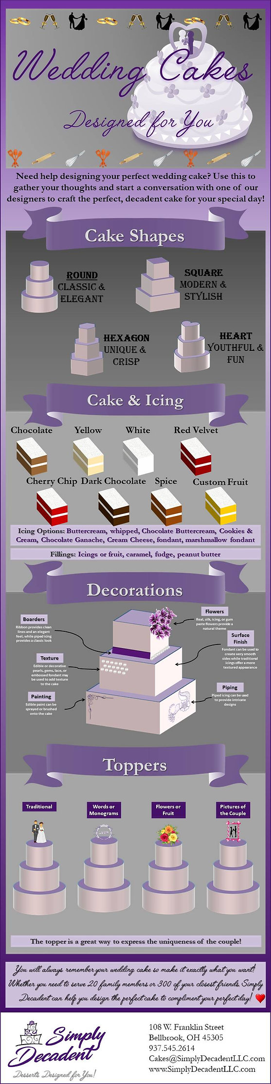 Wedding Cake Infographic.jpg
