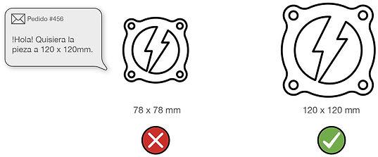 Corte Laser Online - Guia de diseñoOnline Metal