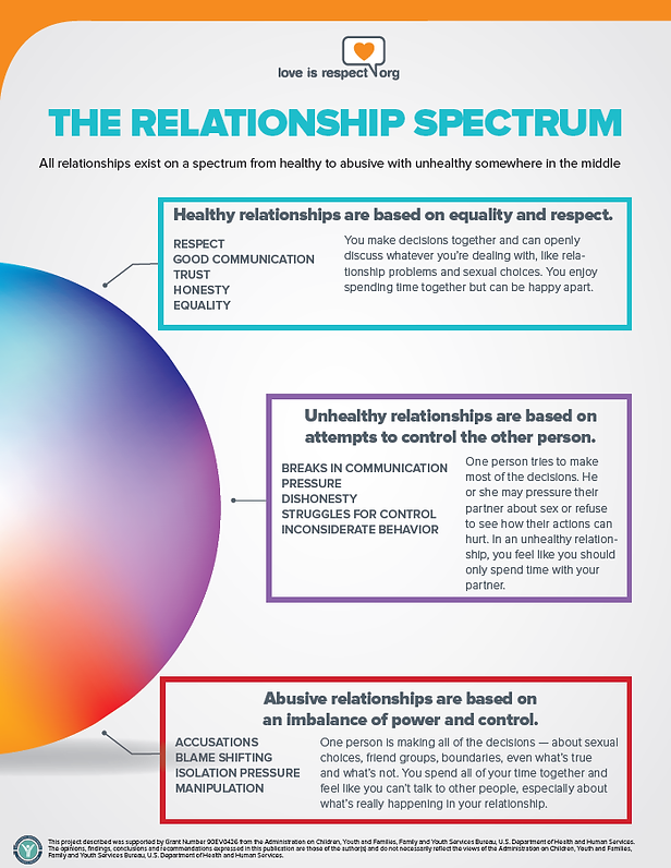 relationship-Spectrum-final.png