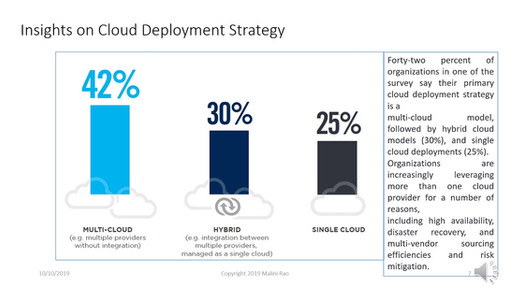 Robust cloud security strategies and innovations