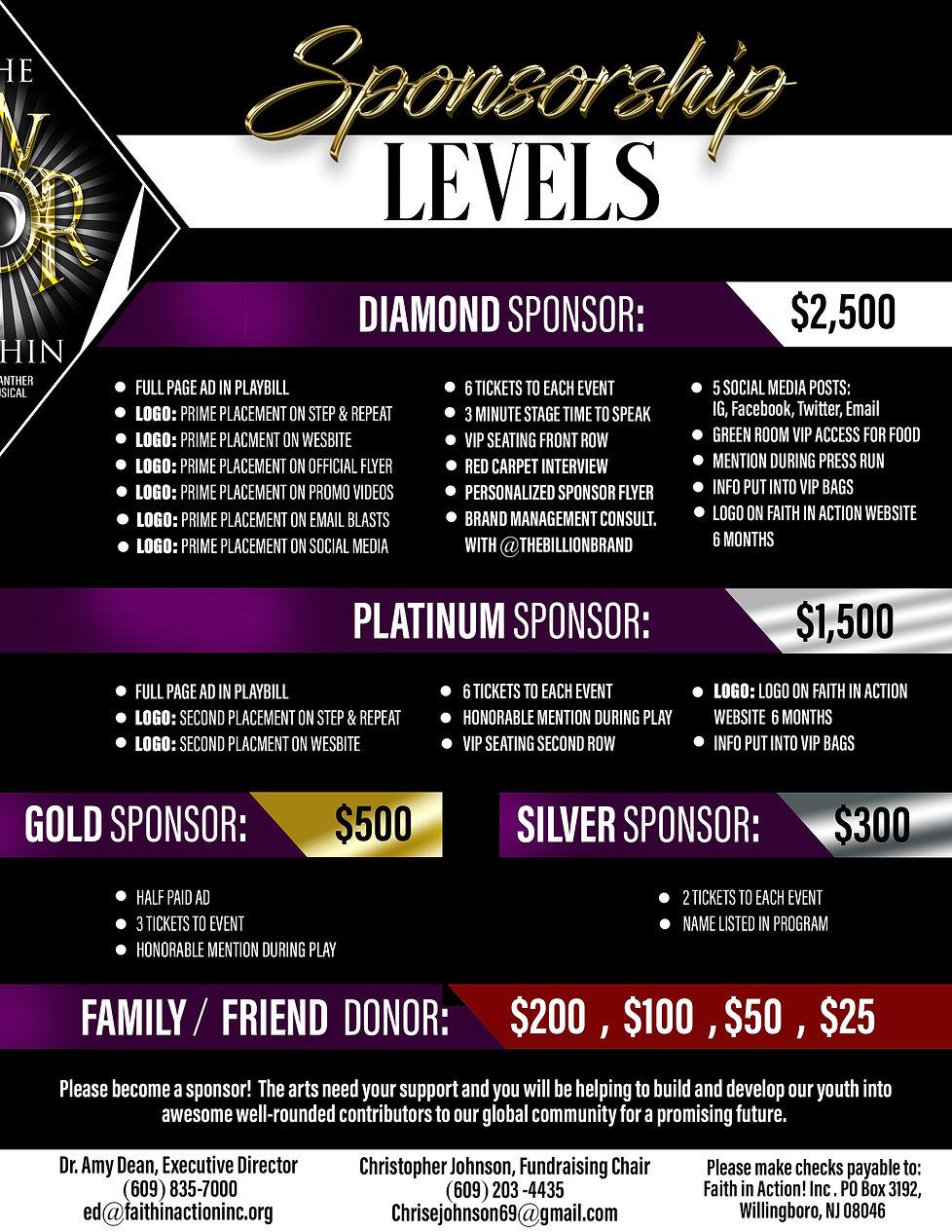 Power within - sponsorship deck levels.j