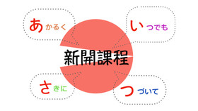 2021基礎日語、文法加強新班 資訊