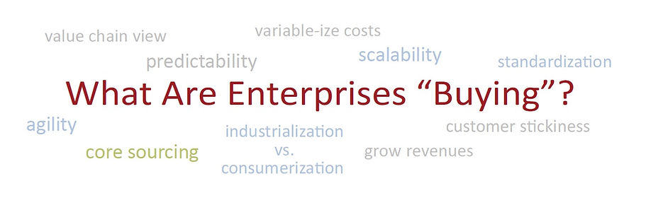 Minacs what are Enterprises Buying.jpg