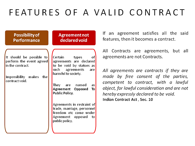 Types Of Contracts A2yz