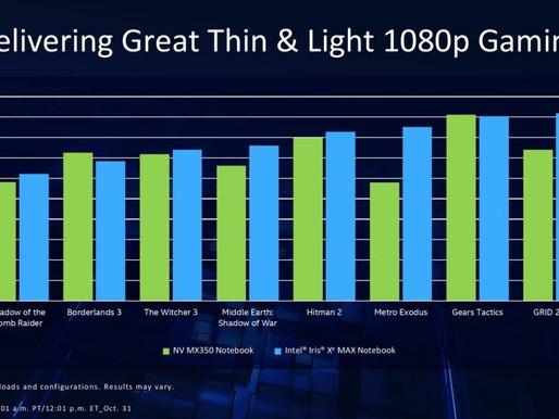 Intel's Iris - Not for gaming