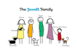 The Jewell Family