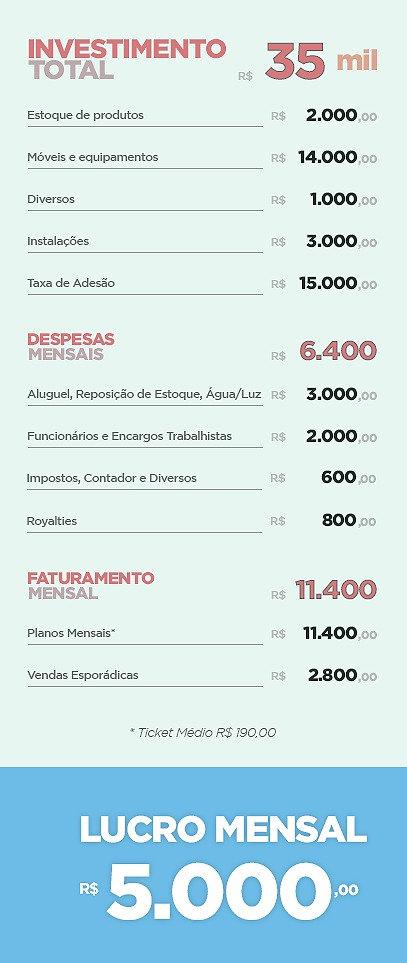 pre%C3%A7os-franquias-padr%C3%A3o---8m%C