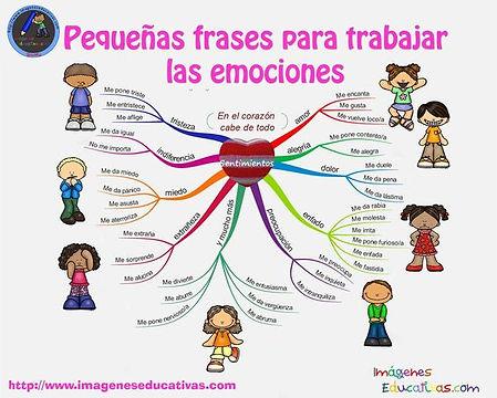 12. Frases para expresar emociones.jpg