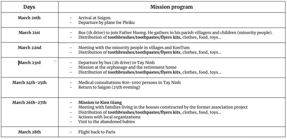 Programme de la mission humanitaire !