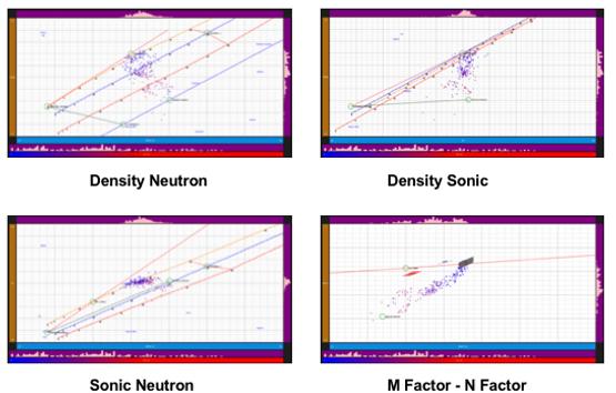 LogScope Petrophysical Capabilities | Harvey Rock Physics - LogScope