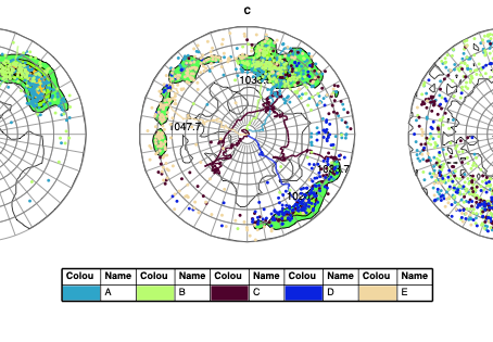 Multiwell Stereonet and Polar plot functionality