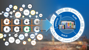 Platform or tools? The path to successful construction digitization