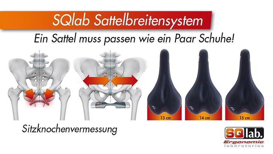 SQ-Lab_Sitzknochenvermessung.jpg