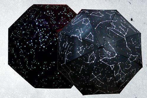Mapa de constelaciones
