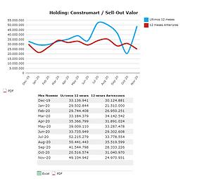 Retaildiver - comparativo MAT grafico y