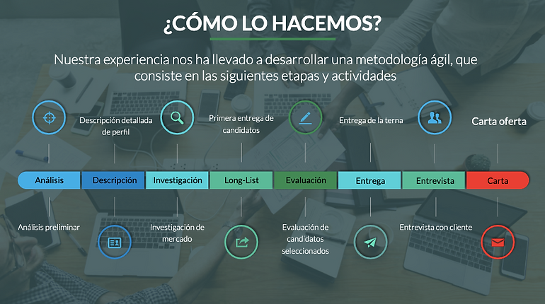 Metodología_IT_Hunting.png